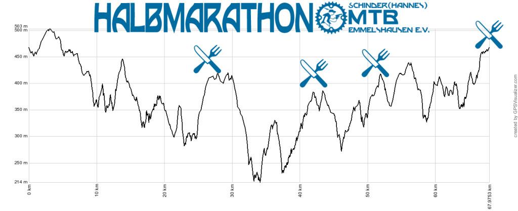 Halbmarathon1